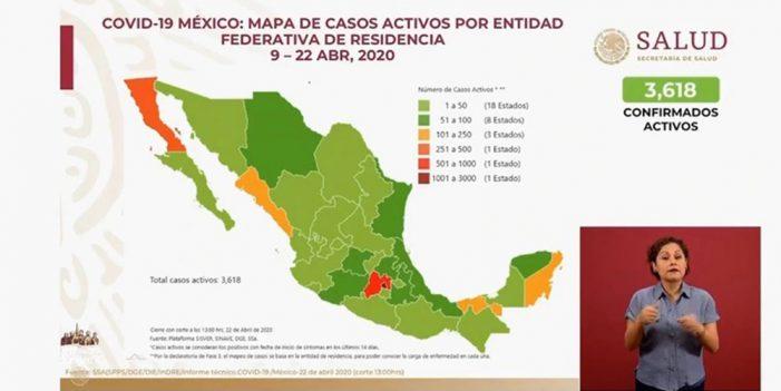 México registra más de mil casos nuevos de Coronavirus en 24 horas